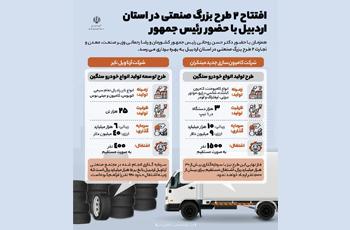 افتتاح دو طرح بزرگ صنعتی در استان اردبیل با حضور رئیس جمهور