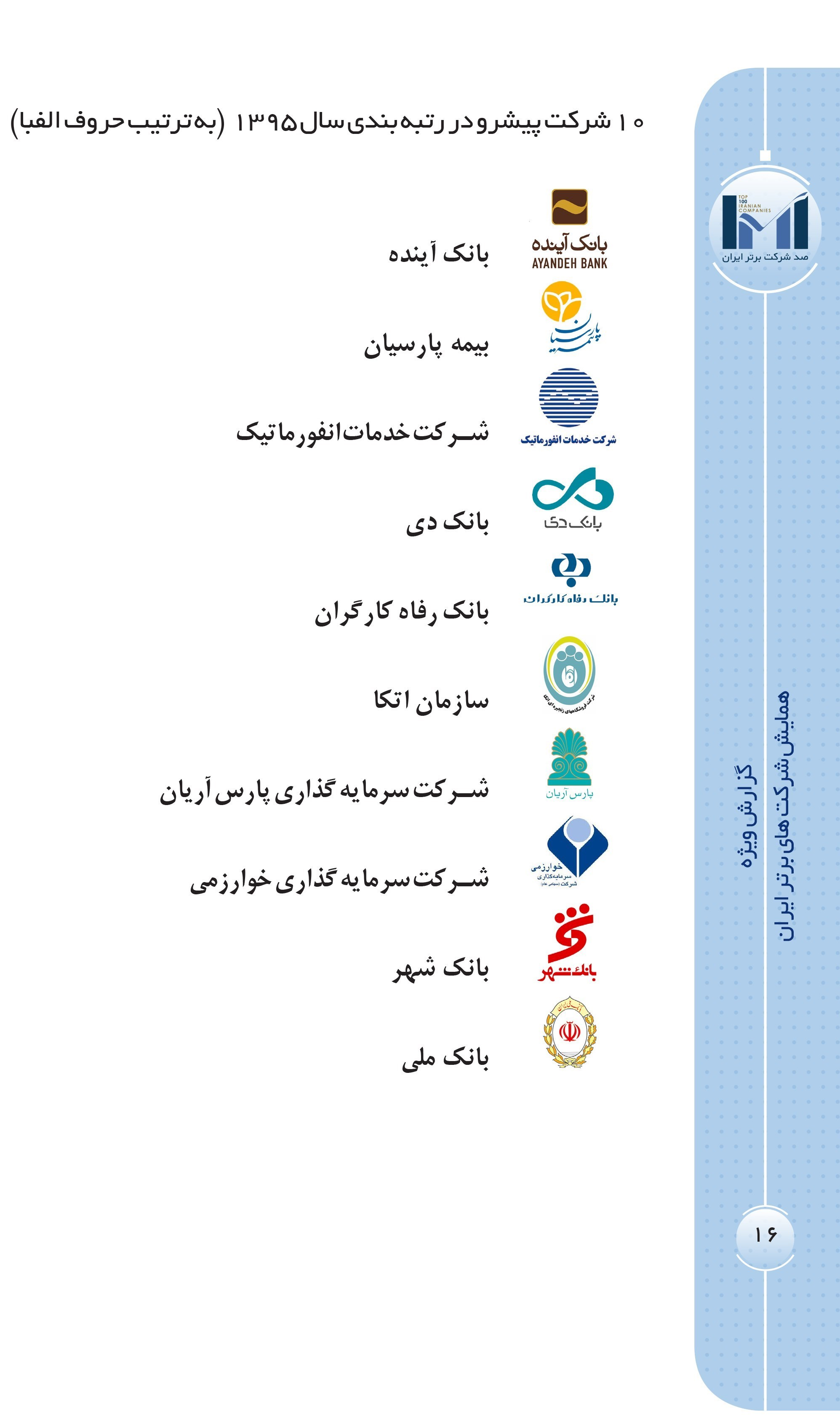 100 شرکت برتر ایران معرفی شدند